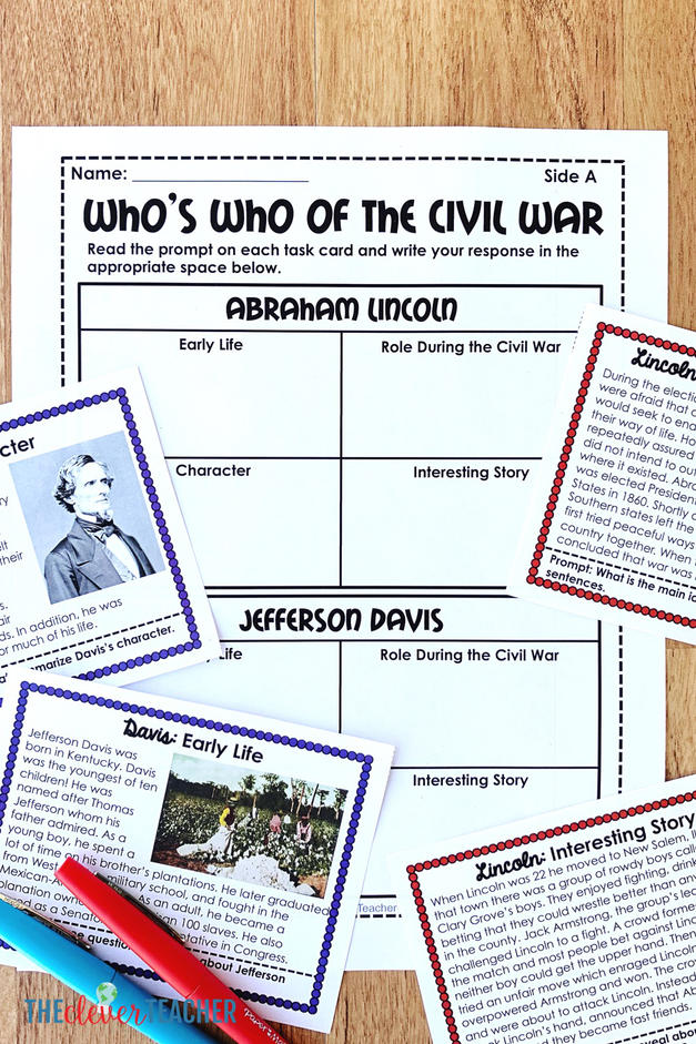 15 Civil War Lessons for 5th Grade and Middle School